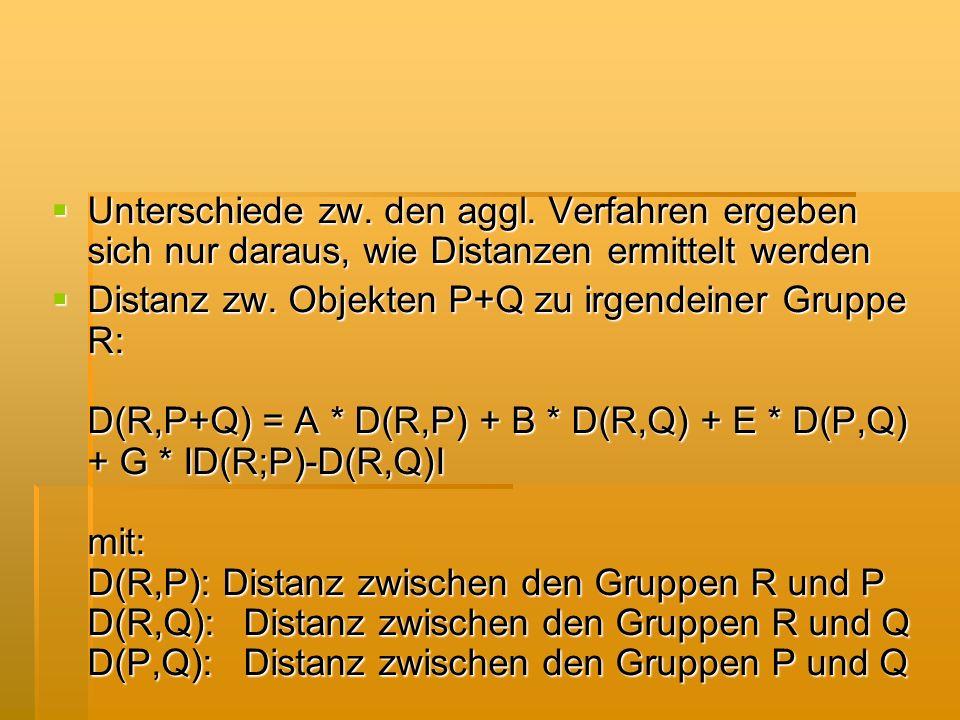 Unterschiede zw. den aggl. Verfahren ergeben sich nur daraus, wie Distanzen ermittelt werden Unterschiede zw. den aggl. Verfahren ergeben sich nur dar