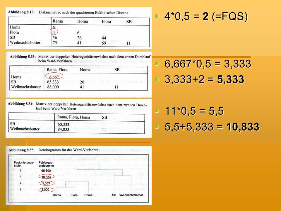 4*0,5 = 2 (=FQS) 4*0,5 = 2 (=FQS) 6,667*0,5 = 3,333 6,667*0,5 = 3,333 3,333+2 = 5,333 3,333+2 = 5,333 11*0,5 = 5,5 11*0,5 = 5,5 5,5+5,333 = 10,833 5,5