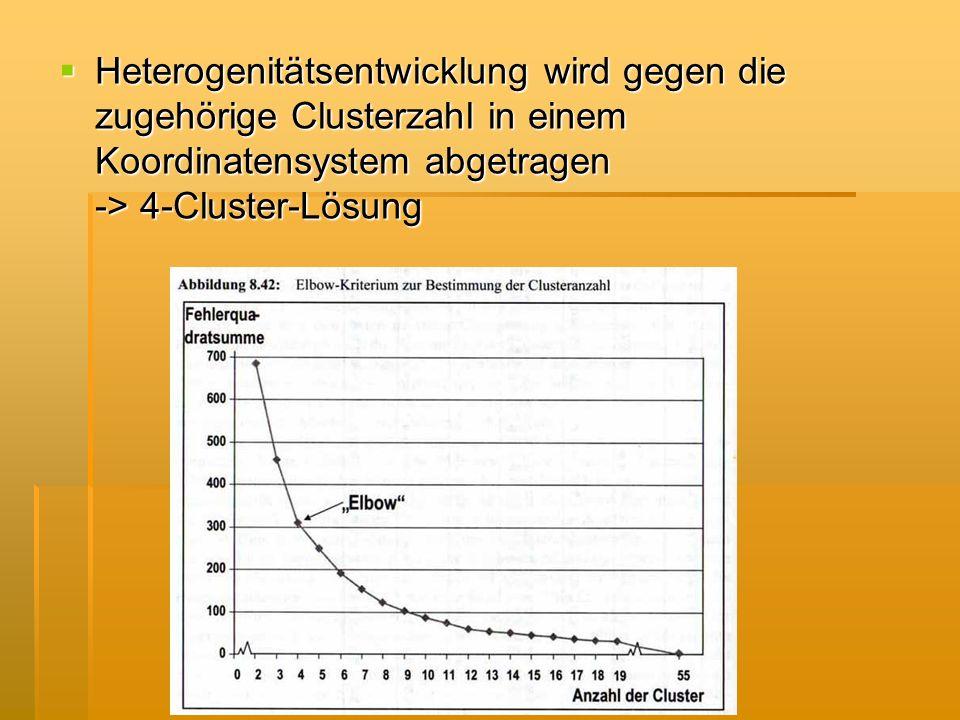 Heterogenitätsentwicklung wird gegen die zugehörige Clusterzahl in einem Koordinatensystem abgetragen -> 4-Cluster-Lösung Heterogenitätsentwicklung wi