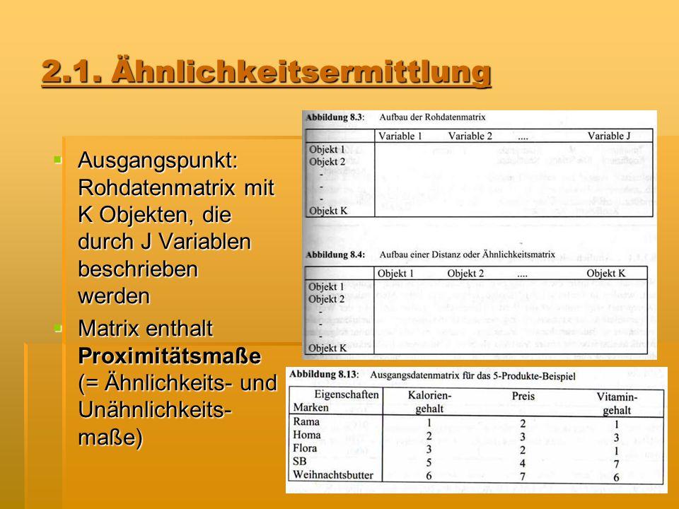 2.1. Ähnlichkeitsermittlung Ausgangspunkt: Rohdatenmatrix mit K Objekten, die durch J Variablen beschrieben werden Ausgangspunkt: Rohdatenmatrix mit K