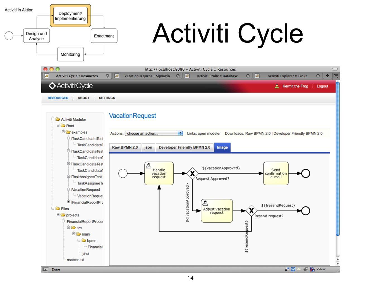 14 Activiti Cycle