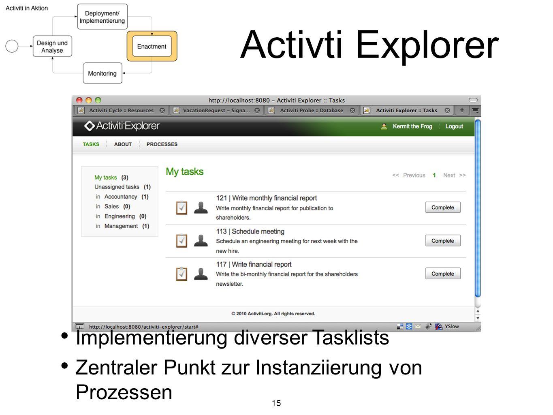 15 Activti Explorer Implementierung diverser Tasklists Zentraler Punkt zur Instanziierung von Prozessen