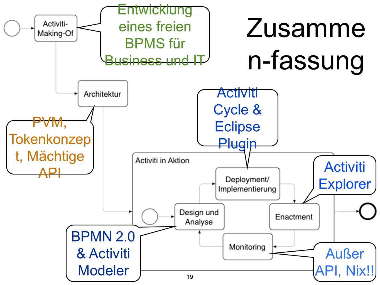 19 Zusamme n-fassung Activiti Cycle & Eclipse Plugin BPMN 2.0 & Activiti Modeler Außer API, Nix!! Activiti Explorer PVM, Tokenkonzep t, Mächtige API E