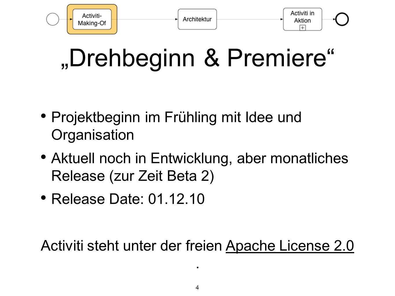4 Drehbeginn & Premiere Projektbeginn im Frühling mit Idee und Organisation Aktuell noch in Entwicklung, aber monatliches Release (zur Zeit Beta 2) Re