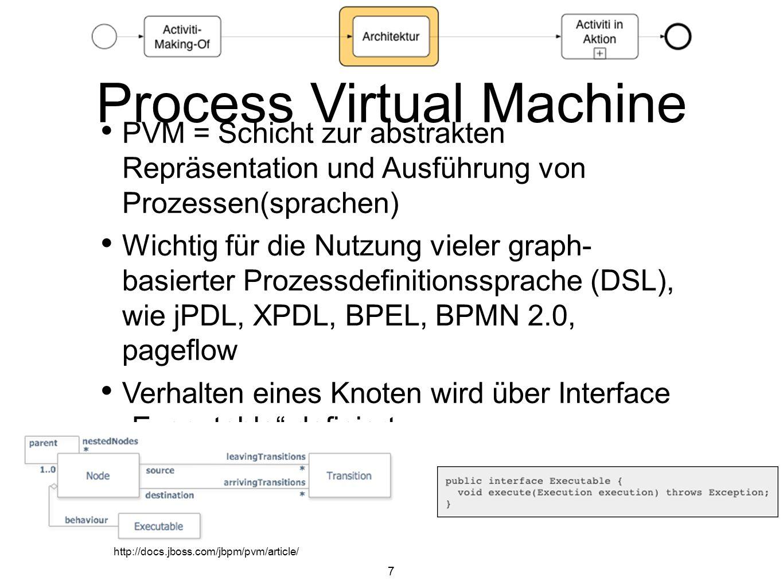7 Process Virtual Machine PVM = Schicht zur abstrakten Repräsentation und Ausführung von Prozessen(sprachen) Wichtig für die Nutzung vieler graph- bas
