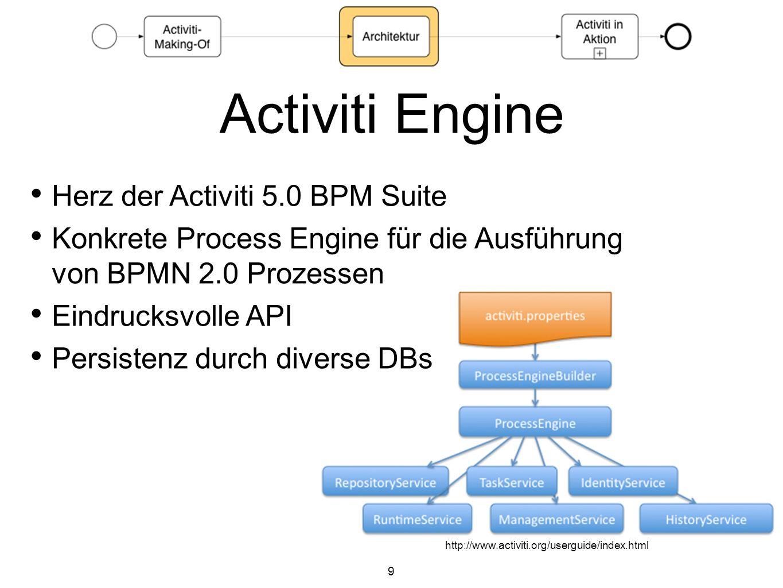 9 Activiti Engine http://www.activiti.org/userguide/index.html Herz der Activiti 5.0 BPM Suite Konkrete Process Engine für die Ausführung von BPMN 2.0
