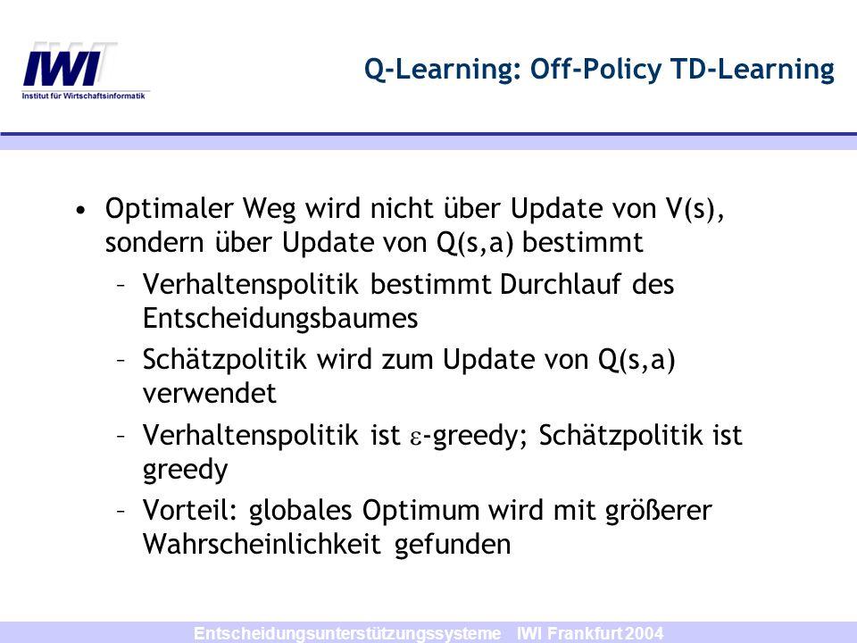 Entscheidungsunterstützungssysteme IWI Frankfurt 2004 Vorgehensweise Q-Learning Wiederhole für jede Episode: 1.Gehe von einem bestimmten s aus 2.Wähle eine Aktion a, ausgehend von s und unter Zuhilfenahme der gewählten Verhaltenspolitik z.B.