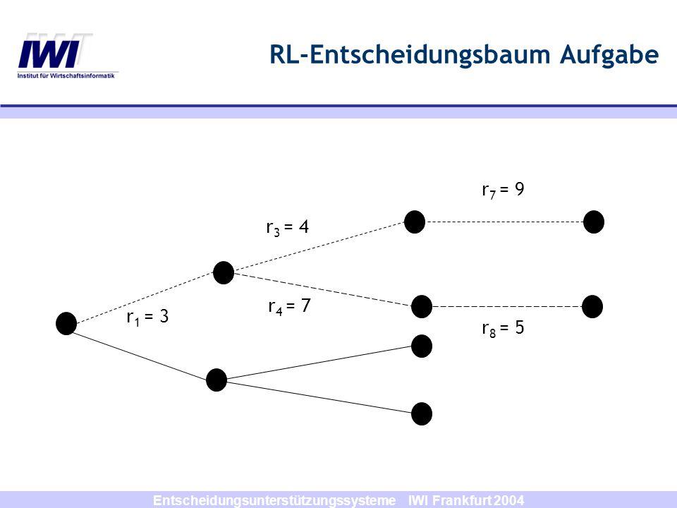 Entscheidungsunterstützungssysteme IWI Frankfurt 2004 RL-Entscheidungsbaum Lösung Greedy Pfad: r 1, r 4, r 8 mit S/3 = 15/3 Alternativer Pfad: r 1, r 3, r 6 mit S/3 = 16/3 -greedy Strategie: –Die -greedy Strategie ist eine Variante der MC-Methode.