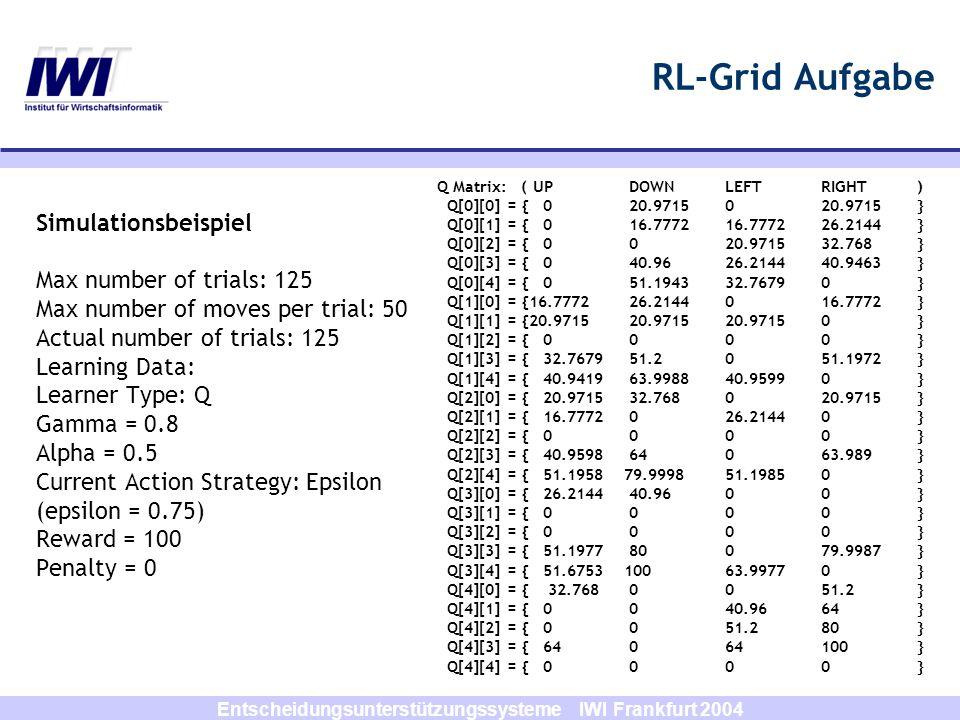 Entscheidungsunterstützungssysteme IWI Frankfurt 2004 RL-Grid Aufgabe Simulationsbeispiel Max number of trials: 125 Max number of moves per trial: 50