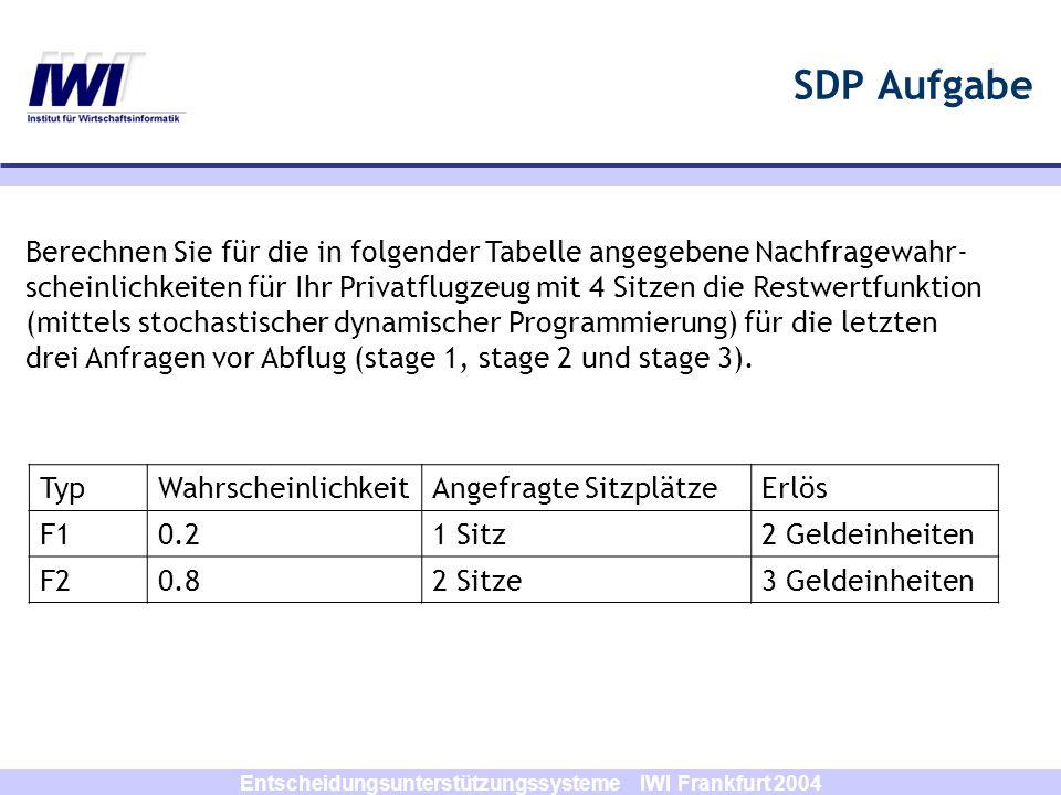 Entscheidungsunterstützungssysteme IWI Frankfurt 2004 SDP Stage 1 ia*(i)V 1 *(i)Berechnung 0000.000.8*0+0.2*0 1010.400.8*0+0.2*2 2112.80.8*3+0.2*2 3112.80.8*3+0.2*2 4112.80.8*3+0.2*2
