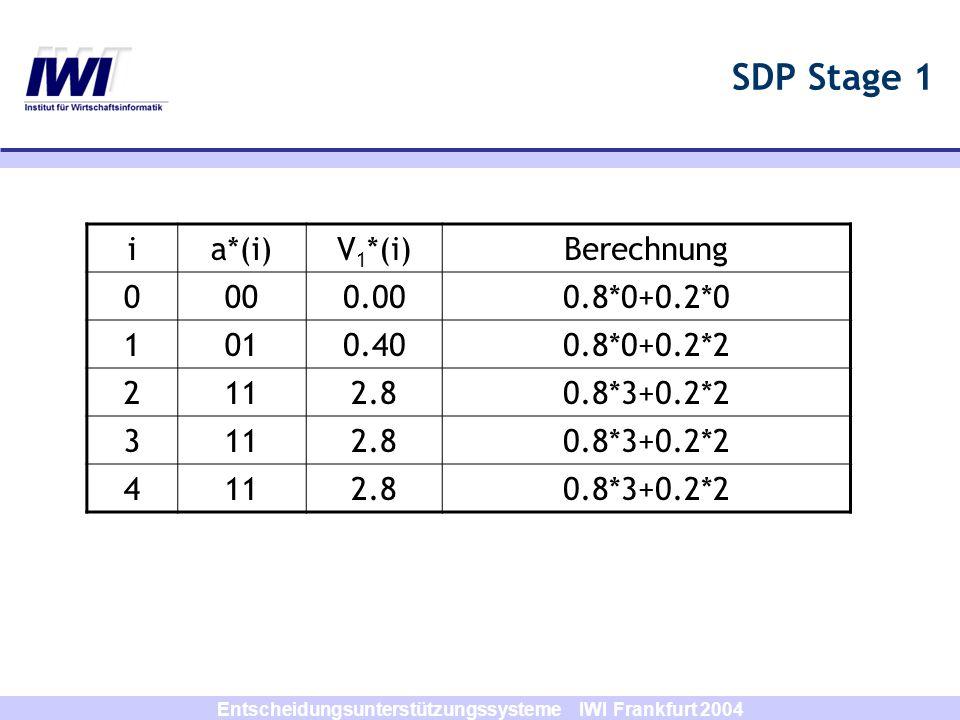 Entscheidungsunterstützungssysteme IWI Frankfurt 2004 Stage 2 (z.B.