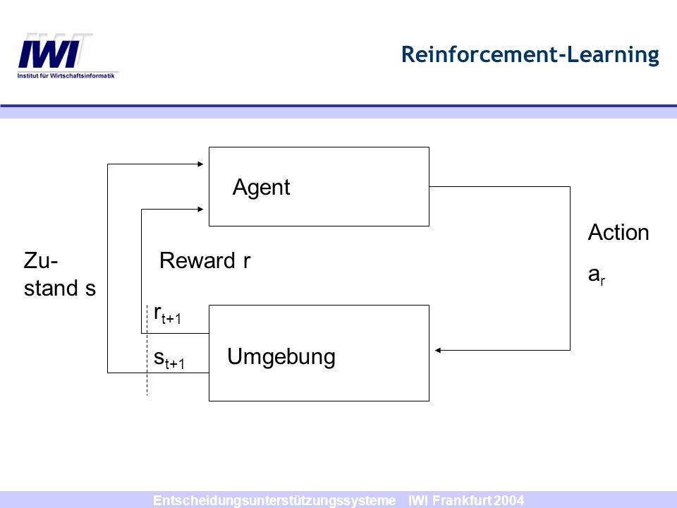 Entscheidungsunterstützungssysteme IWI Frankfurt 2004 Demo Reinforcement Learning
