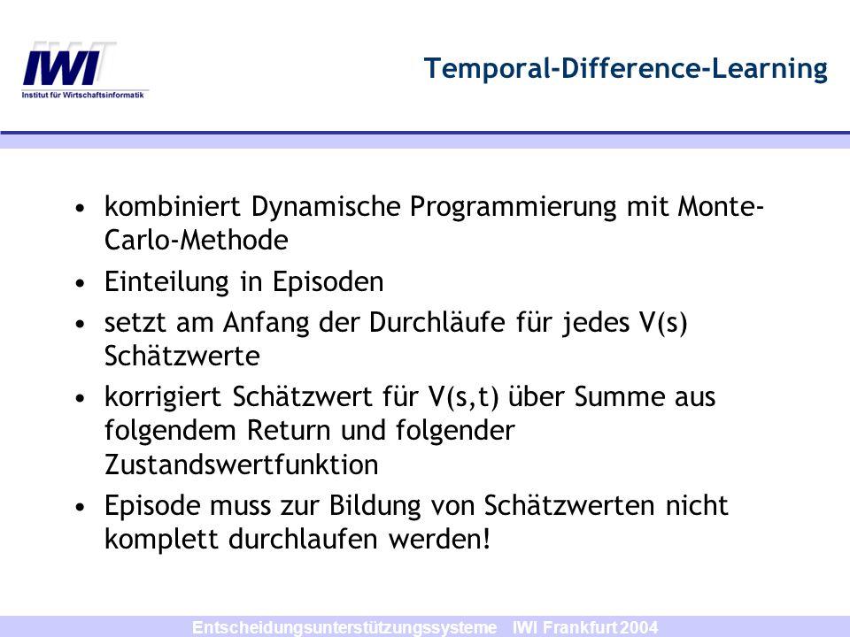Entscheidungsunterstützungssysteme IWI Frankfurt 2004 r8r8 r1r1 r3r3 r4r4 r7r7 Update-Regel: Beispiel