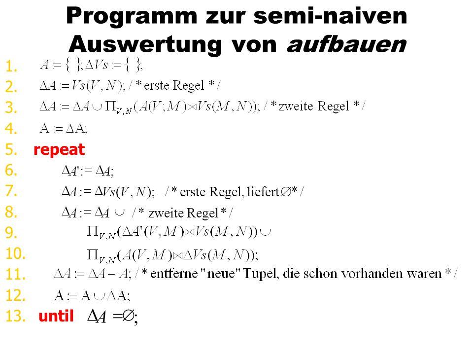Programm zur semi-naiven Auswertung von aufbauen 1. 2. 3. 4. 5. repeat 6. 7. 8. 9. 10. 11. 12. 13. until /* Regel zweite * /: /* liefert Regel, erste