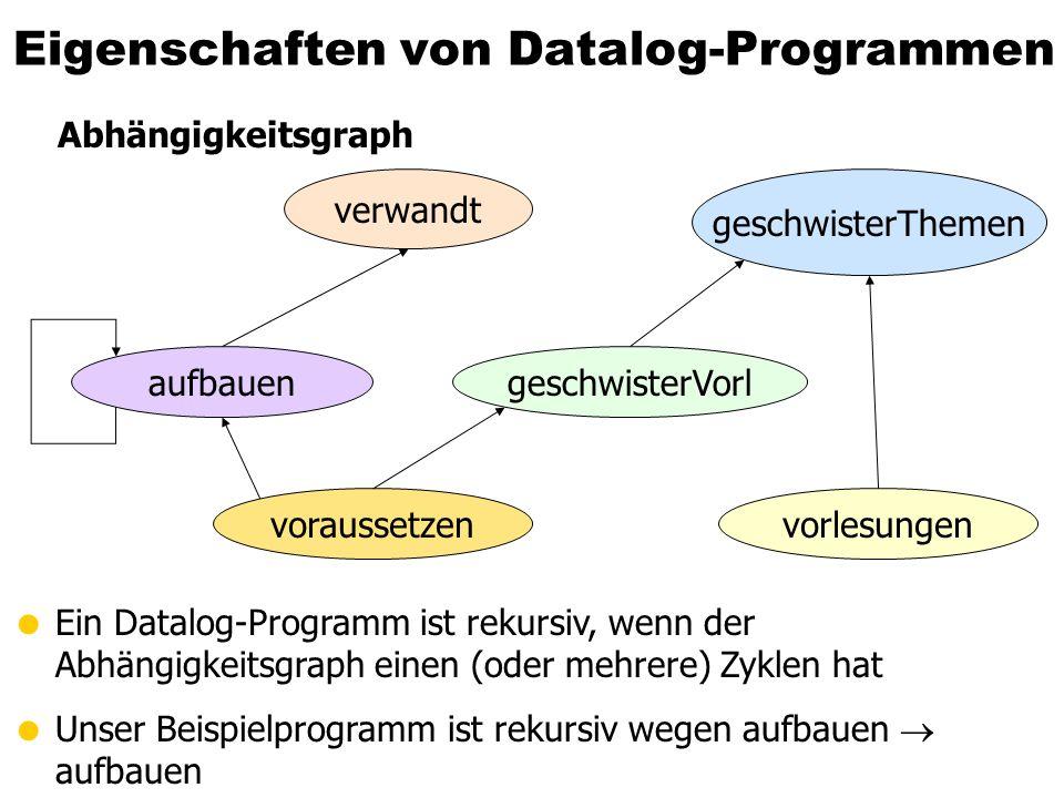 Beispiel: nahe Vorlesungen Wir wollen diese Vorgehensweise nochmals am Beispiel demonstrieren: (r 1 ) nvV(N1,N2) :- gV(N1,N2).