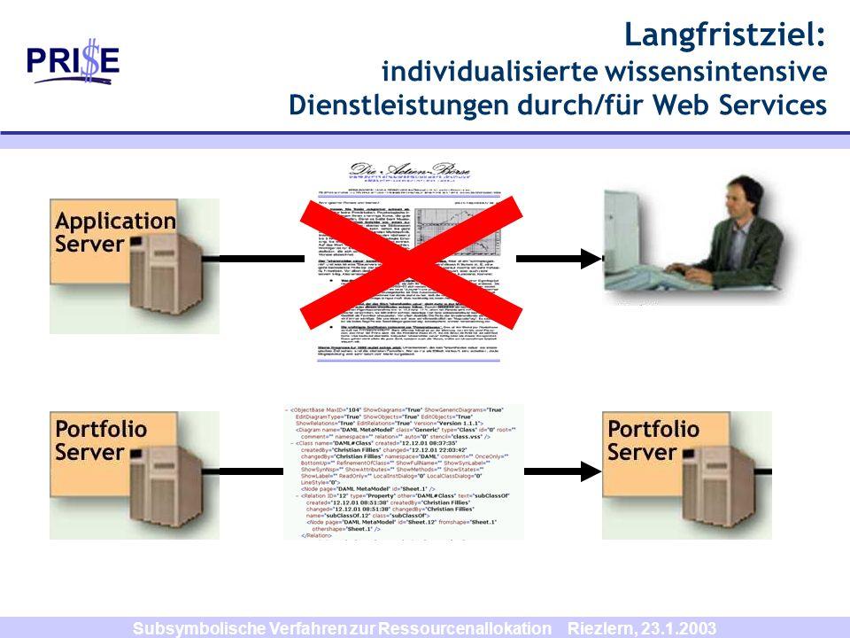 Subsymbolische Verfahren zur Ressourcenallokation Riezlern, 23.1.2003 Langfristziel: individualisierte wissensintensive Dienstleistungen durch/für Web