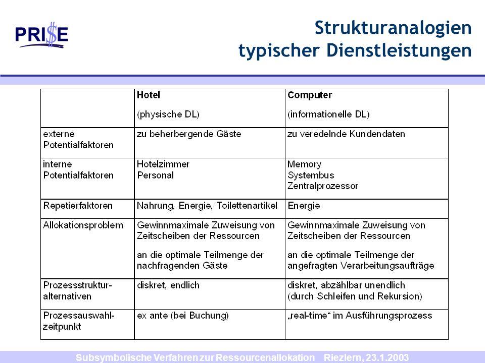 Subsymbolische Verfahren zur Ressourcenallokation Riezlern, 23.1.2003 Strukturanalogien typischer Dienstleistungen