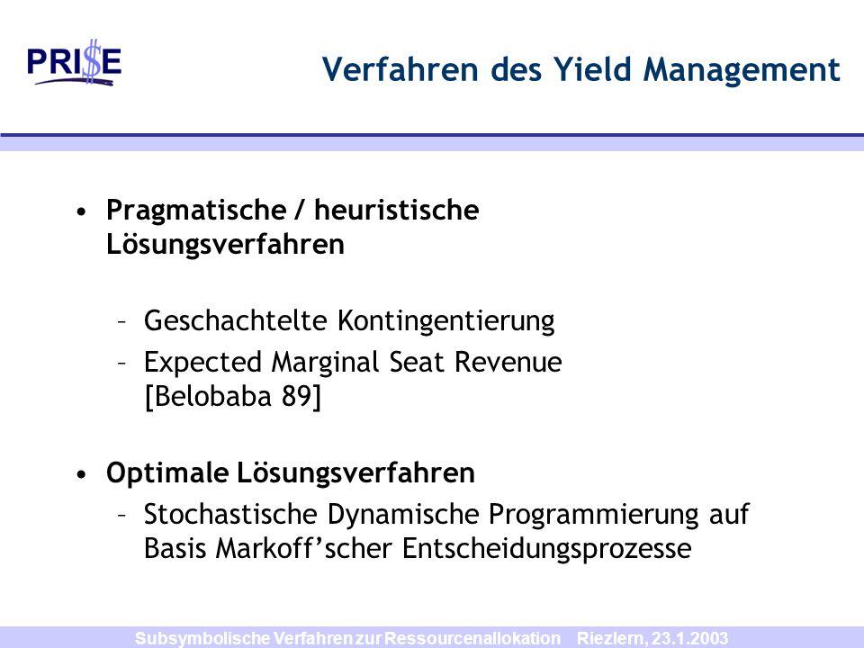Subsymbolische Verfahren zur Ressourcenallokation Riezlern, 23.1.2003 Verfahren des Yield Management Pragmatische / heuristische Lösungsverfahren –Ges