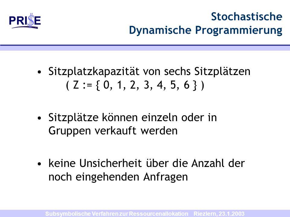 Subsymbolische Verfahren zur Ressourcenallokation Riezlern, 23.1.2003 Stochastische Dynamische Programmierung Sitzplatzkapazität von sechs Sitzplätzen