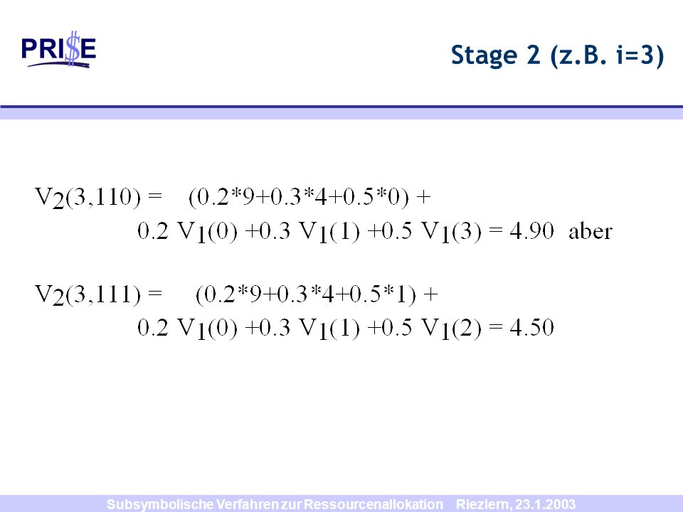 Subsymbolische Verfahren zur Ressourcenallokation Riezlern, 23.1.2003 Stage 2 (z.B. i=3)