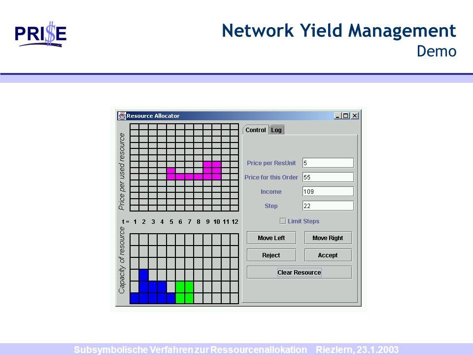 Subsymbolische Verfahren zur Ressourcenallokation Riezlern, 23.1.2003 Network Yield Management Demo