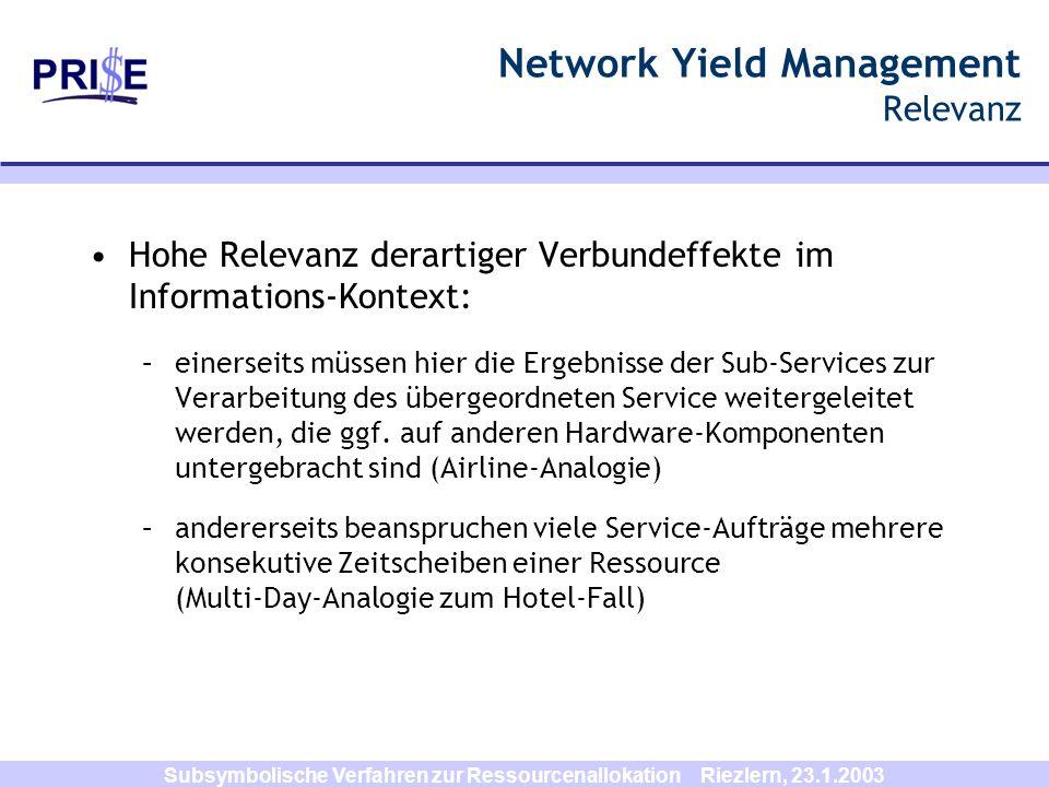 Subsymbolische Verfahren zur Ressourcenallokation Riezlern, 23.1.2003 Network Yield Management Relevanz Hohe Relevanz derartiger Verbundeffekte im Inf