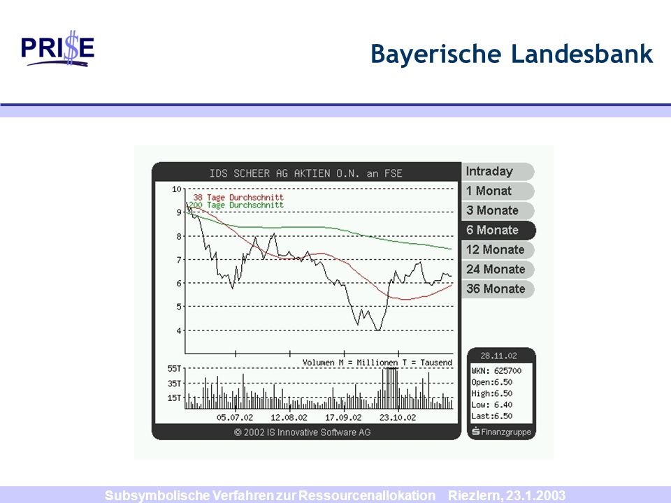 Subsymbolische Verfahren zur Ressourcenallokation Riezlern, 23.1.2003 Bayerische Landesbank