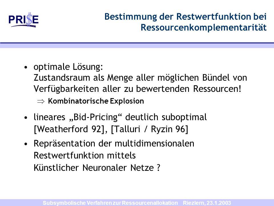 Subsymbolische Verfahren zur Ressourcenallokation Riezlern, 23.1.2003 Bestimmung der Restwertfunktion bei Ressourcenkomplementarität optimale Lösung: