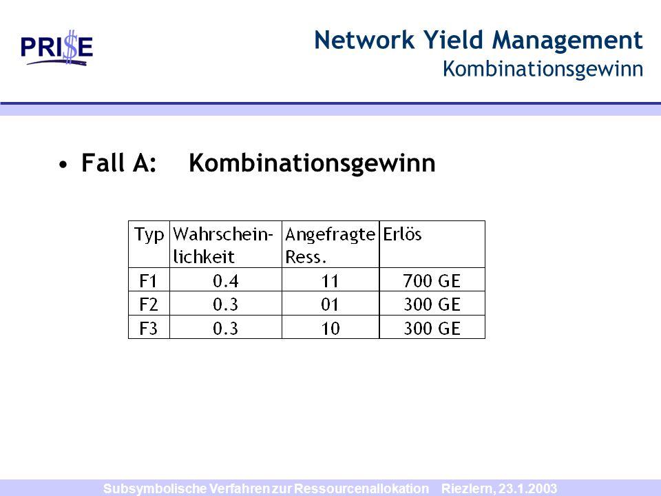 Subsymbolische Verfahren zur Ressourcenallokation Riezlern, 23.1.2003 Network Yield Management Kombinationsgewinn Fall A:Kombinationsgewinn