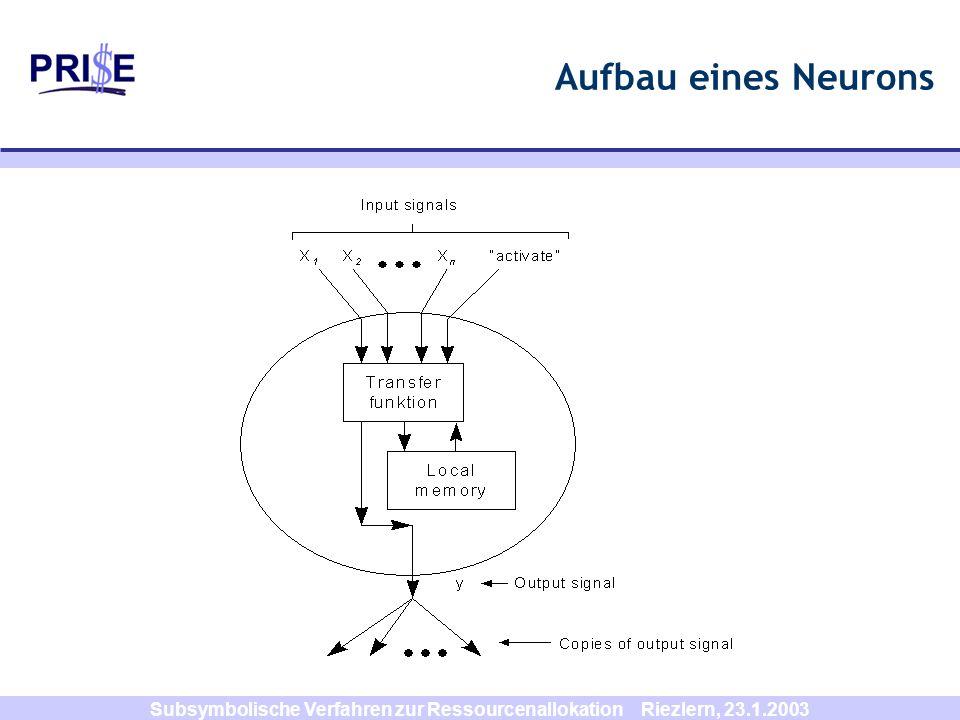 Subsymbolische Verfahren zur Ressourcenallokation Riezlern, 23.1.2003 Aufbau eines Neurons