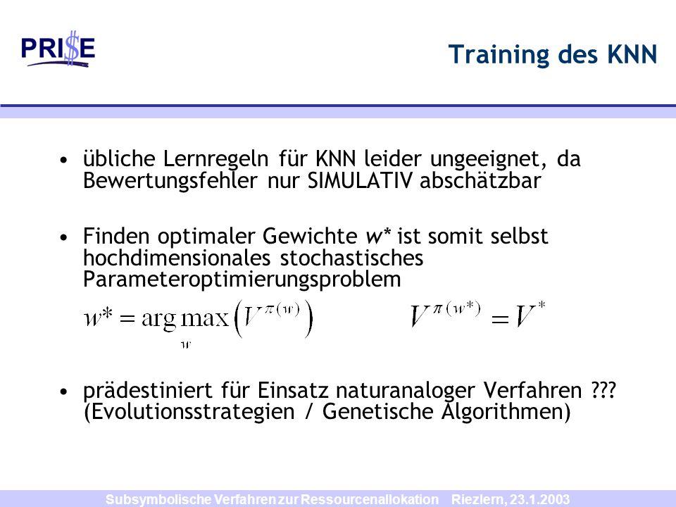 Subsymbolische Verfahren zur Ressourcenallokation Riezlern, 23.1.2003 Training des KNN übliche Lernregeln für KNN leider ungeeignet, da Bewertungsfehl