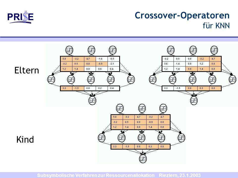 Subsymbolische Verfahren zur Ressourcenallokation Riezlern, 23.1.2003 Crossover-Operatoren für KNN Eltern Kind