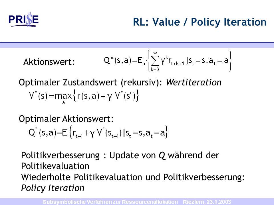 Subsymbolische Verfahren zur Ressourcenallokation Riezlern, 23.1.2003 RL: Value / Policy Iteration Aktionswert: Optimaler Zustandswert (rekursiv): Wer
