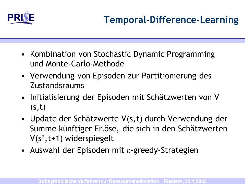 Subsymbolische Verfahren zur Ressourcenallokation Riezlern, 23.1.2003 Temporal-Difference-Learning Kombination von Stochastic Dynamic Programming und