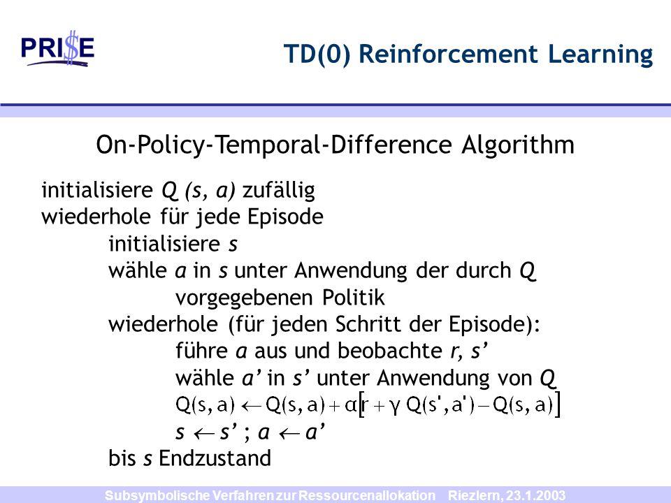 Subsymbolische Verfahren zur Ressourcenallokation Riezlern, 23.1.2003 initialisiere Q (s, a) zufällig wiederhole für jede Episode initialisiere s wähl