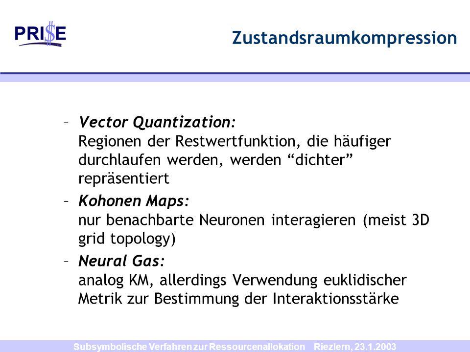 Subsymbolische Verfahren zur Ressourcenallokation Riezlern, 23.1.2003 –Vector Quantization: Regionen der Restwertfunktion, die häufiger durchlaufen we