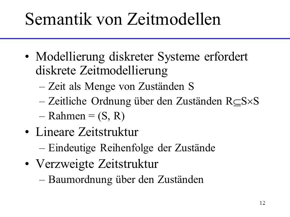 12 Semantik von Zeitmodellen Modellierung diskreter Systeme erfordert diskrete Zeitmodellierung –Zeit als Menge von Zuständen S –Zeitliche Ordnung über den Zuständen R S S –Rahmen = (S, R) Lineare Zeitstruktur –Eindeutige Reihenfolge der Zustände Verzweigte Zeitstruktur –Baumordnung über den Zuständen