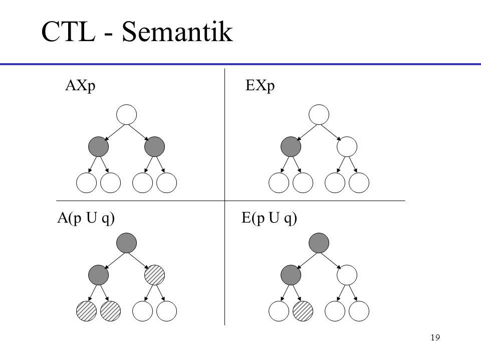 19 CTL - Semantik AXpEXp A(p U q)E(p U q)