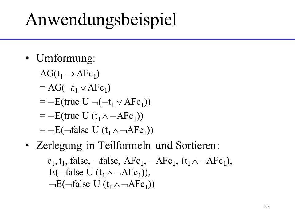 25 Anwendungsbeispiel Umformung: AG(t 1 AFc 1 ) = AG( t 1 AFc 1 ) = E(true U ( t 1 AFc 1 )) = E( false U (t 1 AFc 1 )) Zerlegung in Teilformeln und Sortieren: c 1, t 1, false, false, AFc 1, AFc 1, (t 1 AFc 1 ), E( false U (t 1 AFc 1 )), E( false U (t 1 AFc 1 ))
