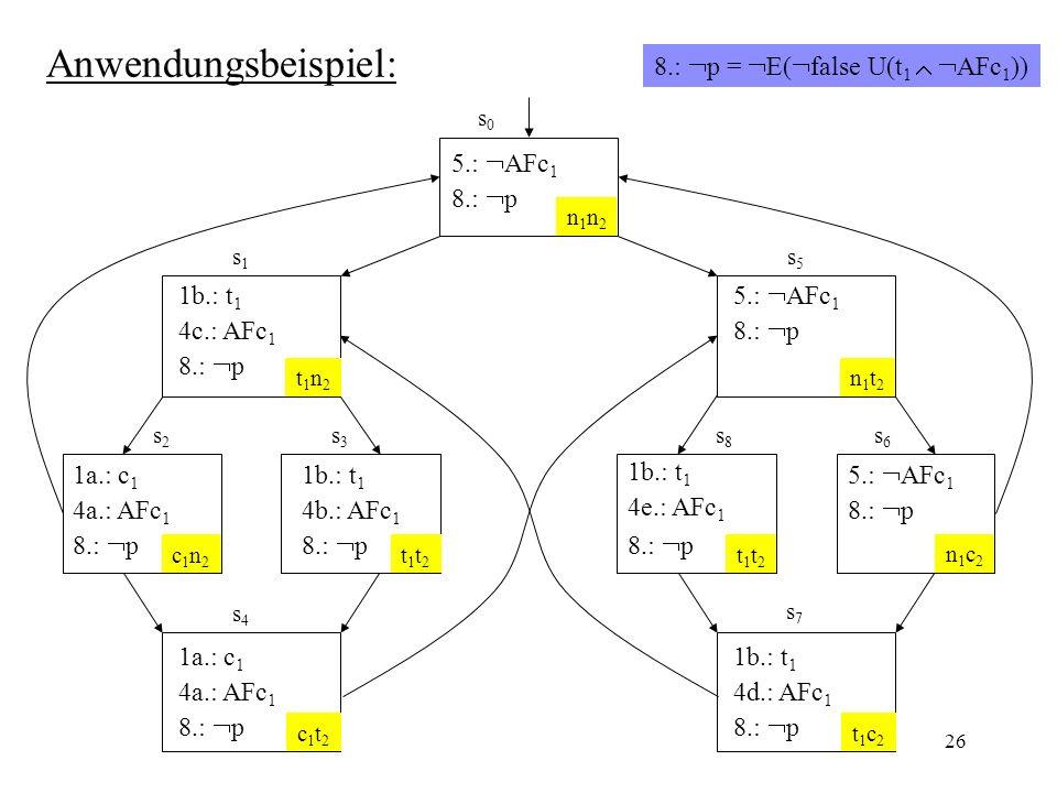 1a.: c 1 Anwendungsbeispiel: 1b.: t 1 1a.: c 1 4a.: AFc 1 4b.: AFc 1 4e.: AFc 1 4c.: AFc 1 4d.: AFc 1 s1s1 s3s3 s4s4 s5s5 s8s8 s6s6 s7s7 s2s2 s0s0 5.: AFc 1 1b.: t 1 8.: p 26 n1n2n1n2 t1n2t1n2 n1t2n1t2 c1n2c1n2 t1t2t1t2 c1t2c1t2 t1t2t1t2 n1c2n1c2 t1c2t1c2 2.: false 3.: false 4.: AFc 1 5.: AFc 1 6.: (t 1 AFc 1 )7.: p = E( false U(t 1 AFc 1 ))8.: p = E( false U(t 1 AFc 1 ))