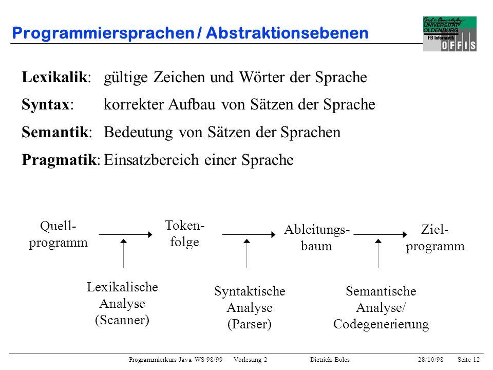 Programmierkurs Java WS 98/99 Vorlesung 2 Dietrich Boles 28/10/98Seite 12 Programmiersprachen / Abstraktionsebenen Lexikalik:gültige Zeichen und Wörte