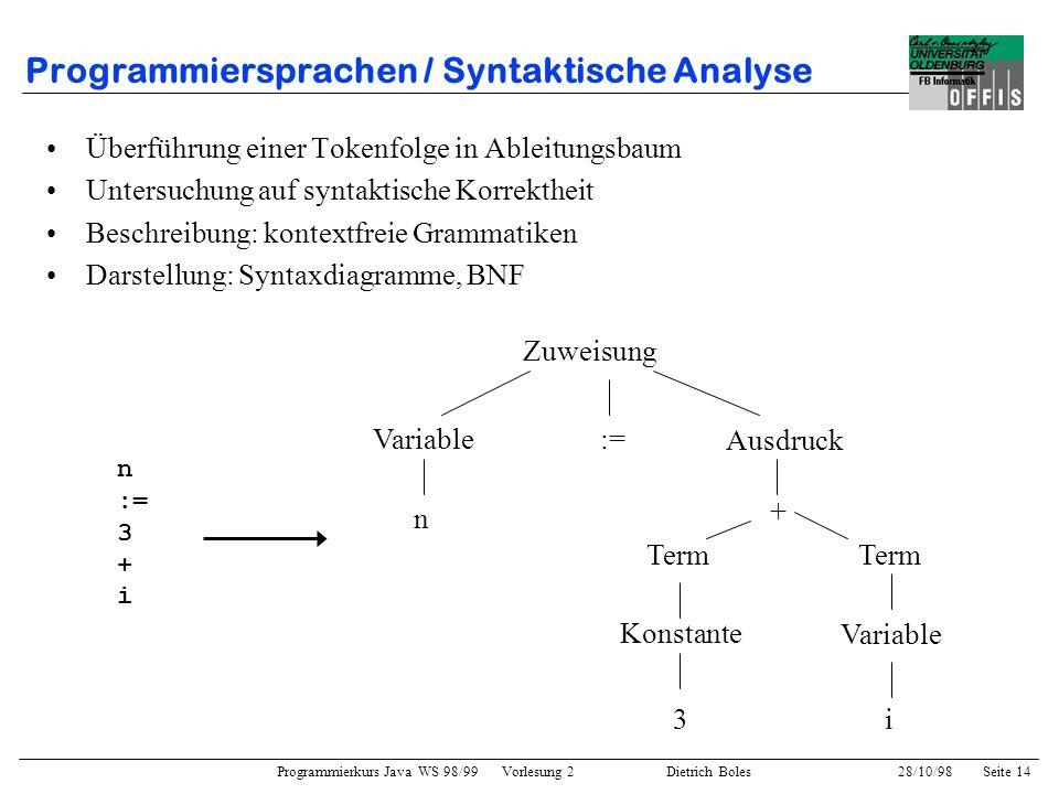 Programmierkurs Java WS 98/99 Vorlesung 2 Dietrich Boles 28/10/98Seite 14 Programmiersprachen / Syntaktische Analyse Überführung einer Tokenfolge in A