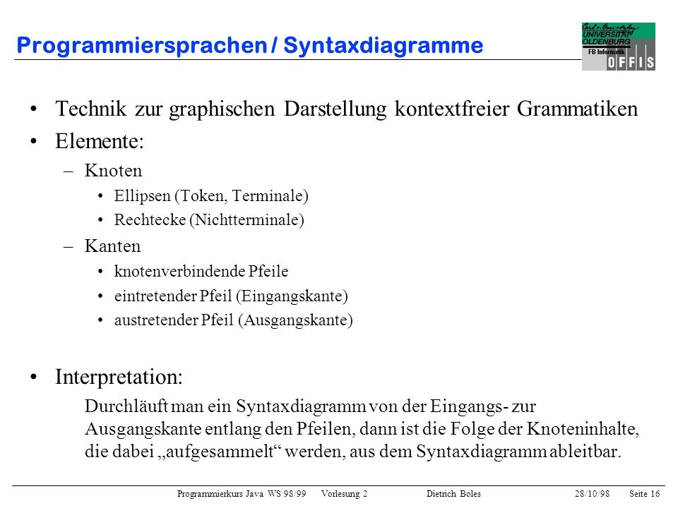 Programmierkurs Java WS 98/99 Vorlesung 2 Dietrich Boles 28/10/98Seite 16 Programmiersprachen / Syntaxdiagramme Technik zur graphischen Darstellung ko