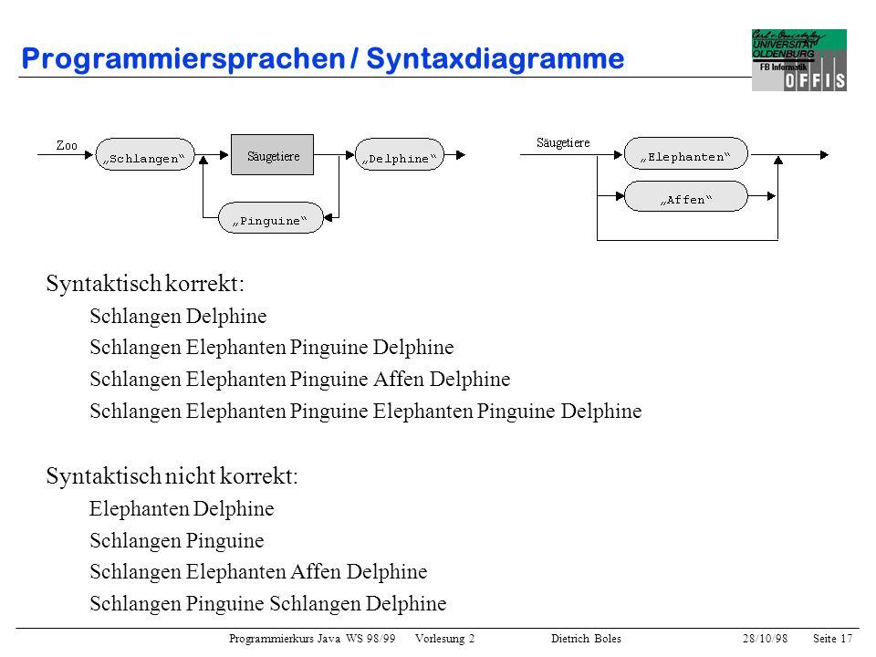 Programmierkurs Java WS 98/99 Vorlesung 2 Dietrich Boles 28/10/98Seite 17 Programmiersprachen / Syntaxdiagramme Syntaktisch korrekt: Schlangen Delphin