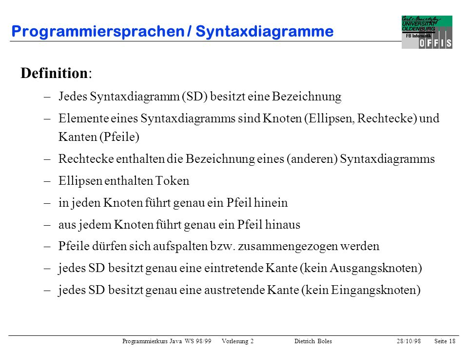 Programmierkurs Java WS 98/99 Vorlesung 2 Dietrich Boles 28/10/98Seite 18 Programmiersprachen / Syntaxdiagramme Definition: –Jedes Syntaxdiagramm (SD)