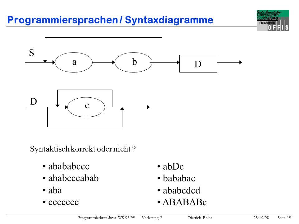 Programmierkurs Java WS 98/99 Vorlesung 2 Dietrich Boles 28/10/98Seite 19 Programmiersprachen / Syntaxdiagramme ab D S c D Syntaktisch korrekt oder ni