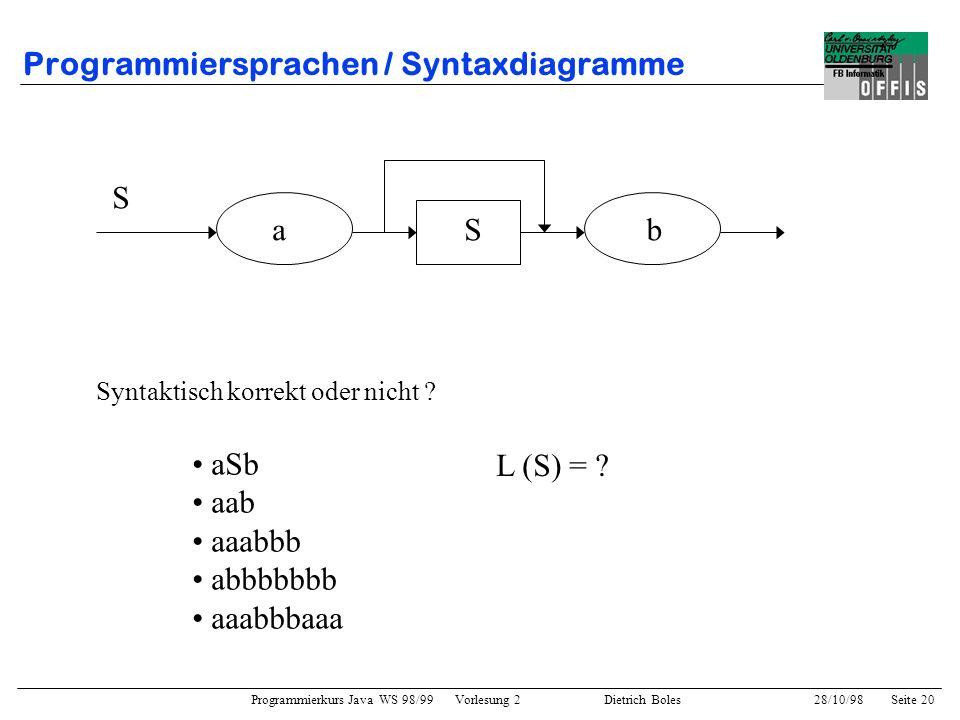 Programmierkurs Java WS 98/99 Vorlesung 2 Dietrich Boles 28/10/98Seite 20 Programmiersprachen / Syntaxdiagramme ab S S Syntaktisch korrekt oder nicht