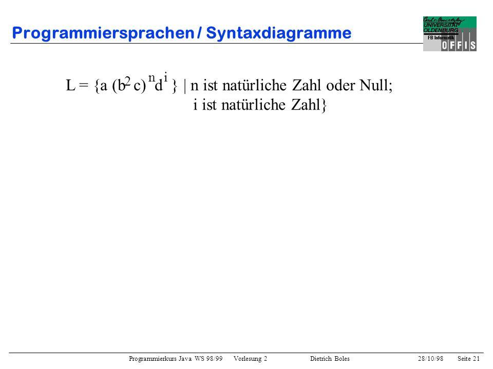 Programmierkurs Java WS 98/99 Vorlesung 2 Dietrich Boles 28/10/98Seite 21 Programmiersprachen / Syntaxdiagramme L = {a (b c) d } | n ist natürliche Za