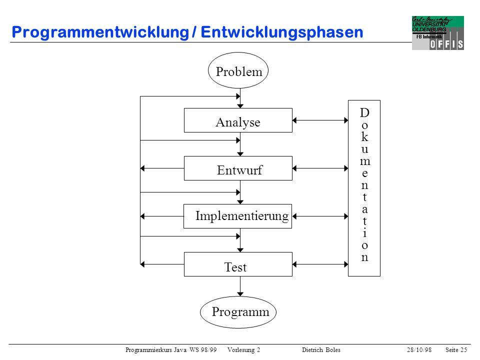 Programmierkurs Java WS 98/99 Vorlesung 2 Dietrich Boles 28/10/98Seite 25 Programmentwicklung / Entwicklungsphasen DokumentationDokumentation Problem
