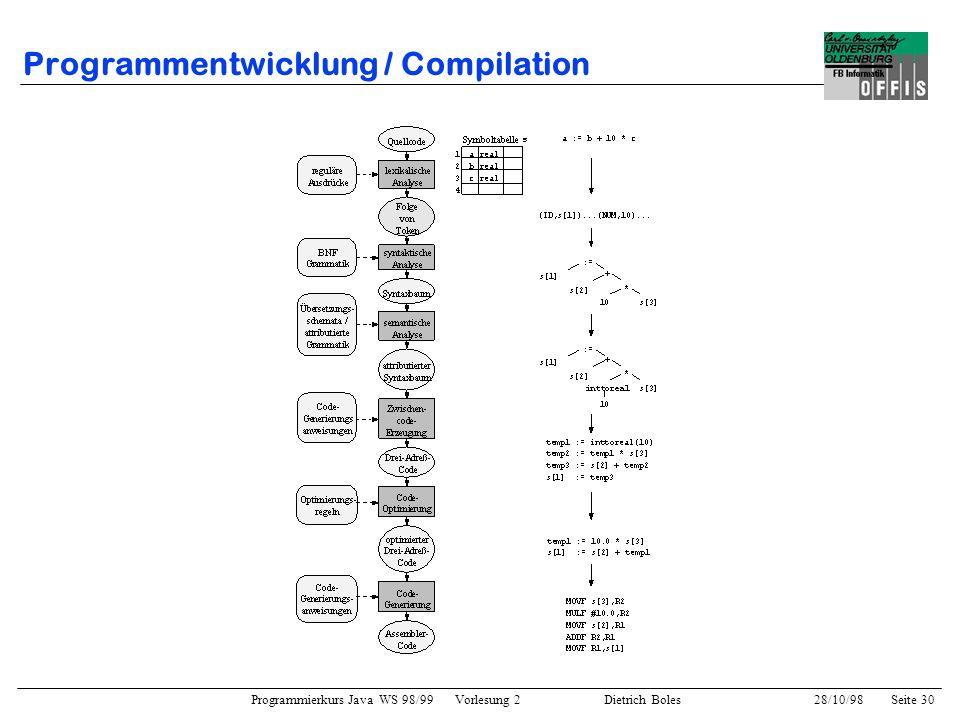 Programmierkurs Java WS 98/99 Vorlesung 2 Dietrich Boles 28/10/98Seite 30 Programmentwicklung / Compilation
